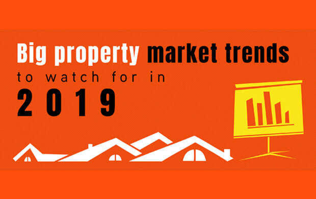 Big Property Market Trends to Watch for in 2019